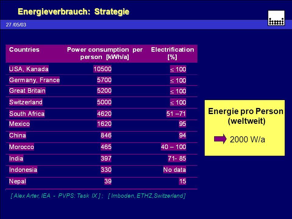 27 /05/03 Energieverbrauch: Strategie Energie pro Person (weltweit) 2000 W/a [ Alex Arter, IEA - PVPS: Task IX ] ;[ Imboden, ETHZ,Switzerland ]