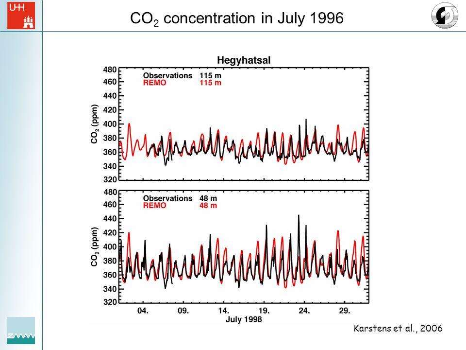 CO 2 concentration in July 1996 Karstens et al., 2006