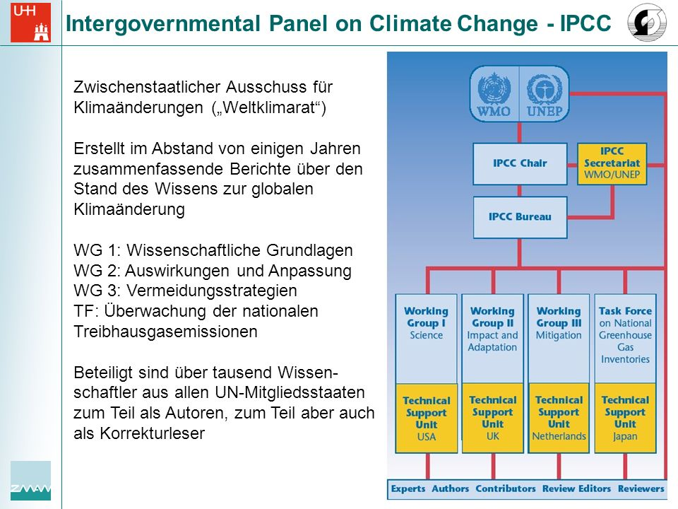 Intergovernmental Panel on Climate Change - IPCC Zwischenstaatlicher Ausschuss für Klimaänderungen (Weltklimarat) Erstellt im Abstand von einigen Jahr