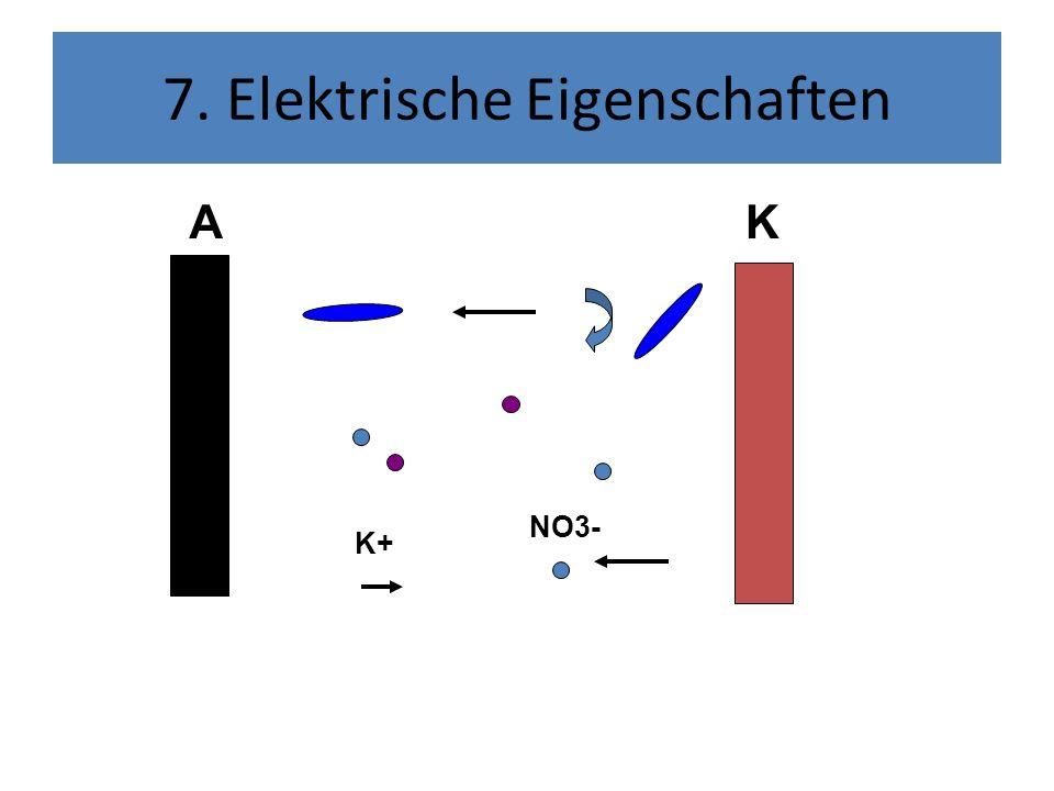 7.Ernte: Elektrokoagulation Elektrokoagulation Elektroden Material: Fe / Fe Al / Al Variierte Parameter: Stromstärke Elektrolysezeit pH-Wert Konzentration Messung: OD[750nm] / TM [mg/L] SAK[436nm] SSH 2h[mL]
