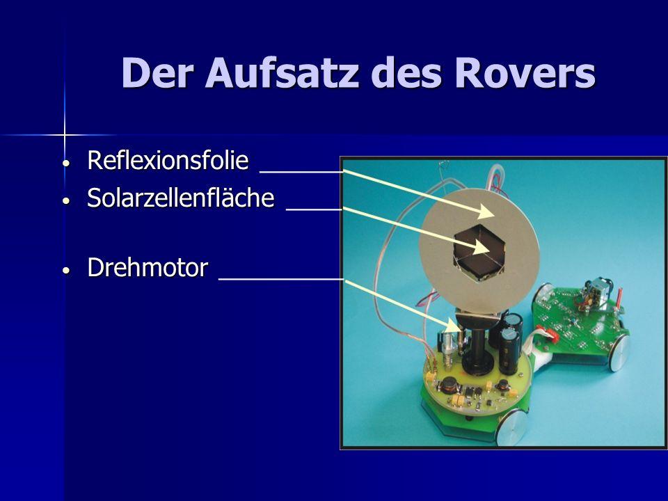 Der Aufsatz des Rovers Reflexionsfolie Reflexionsfolie ______ Solarzellenfläche Solarzellenfläche ____ Drehmotor Drehmotor _________