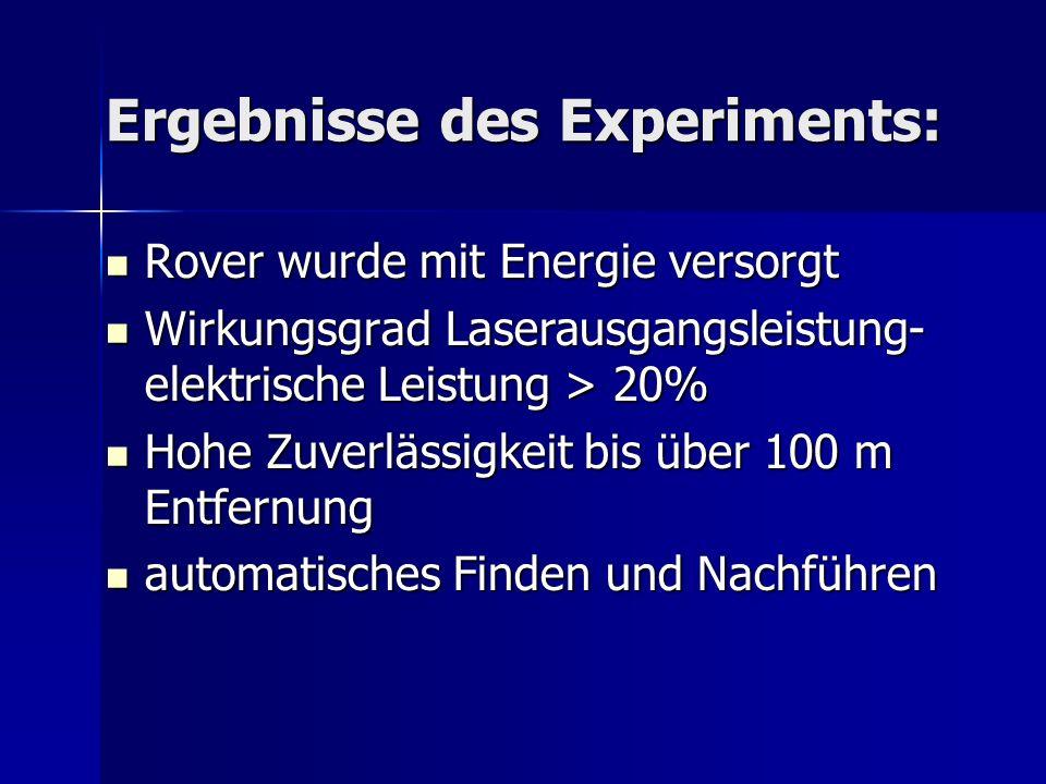 Ergebnisse des Experiments: Rover wurde mit Energie versorgt Rover wurde mit Energie versorgt Wirkungsgrad Laserausgangsleistung- elektrische Leistung