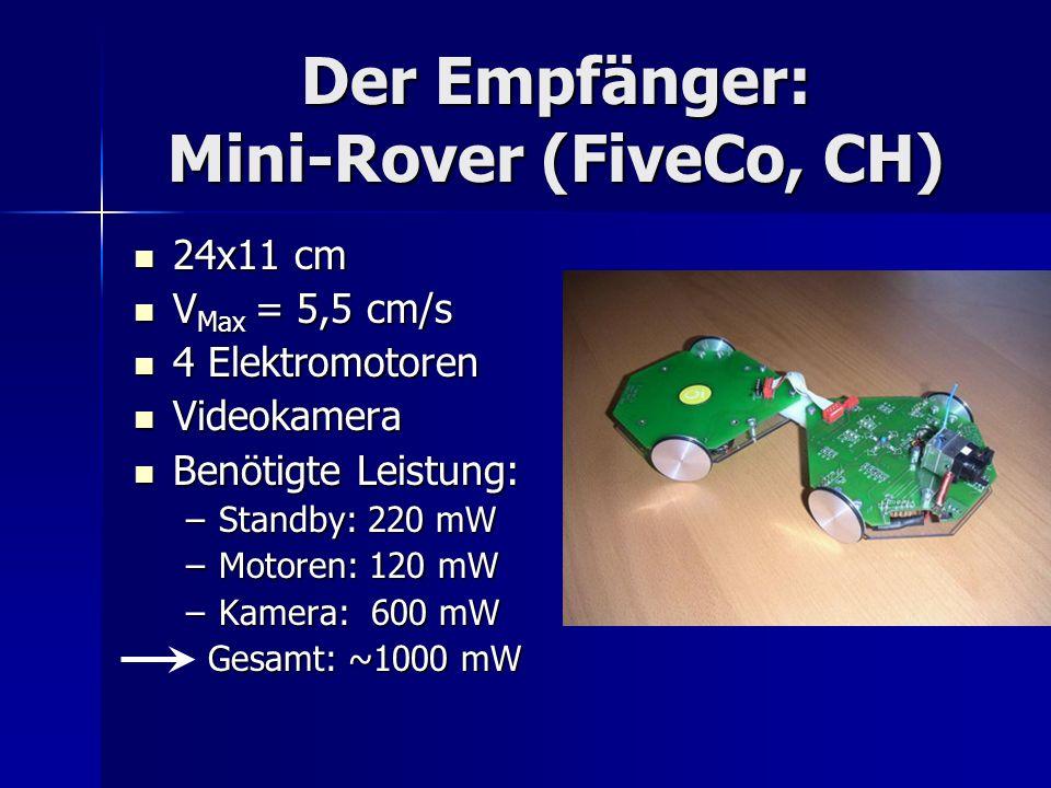 Der Empfänger: Mini-Rover (FiveCo, CH) 24x11 cm 24x11 cm V Max = 5,5 cm/s V Max = 5,5 cm/s 4 Elektromotoren 4 Elektromotoren Videokamera Videokamera B