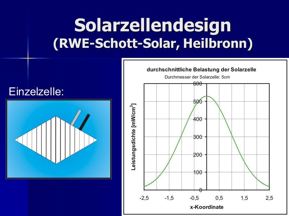 Solarzellendesign (RWE-Schott-Solar, Heilbronn) Einzelzelle: