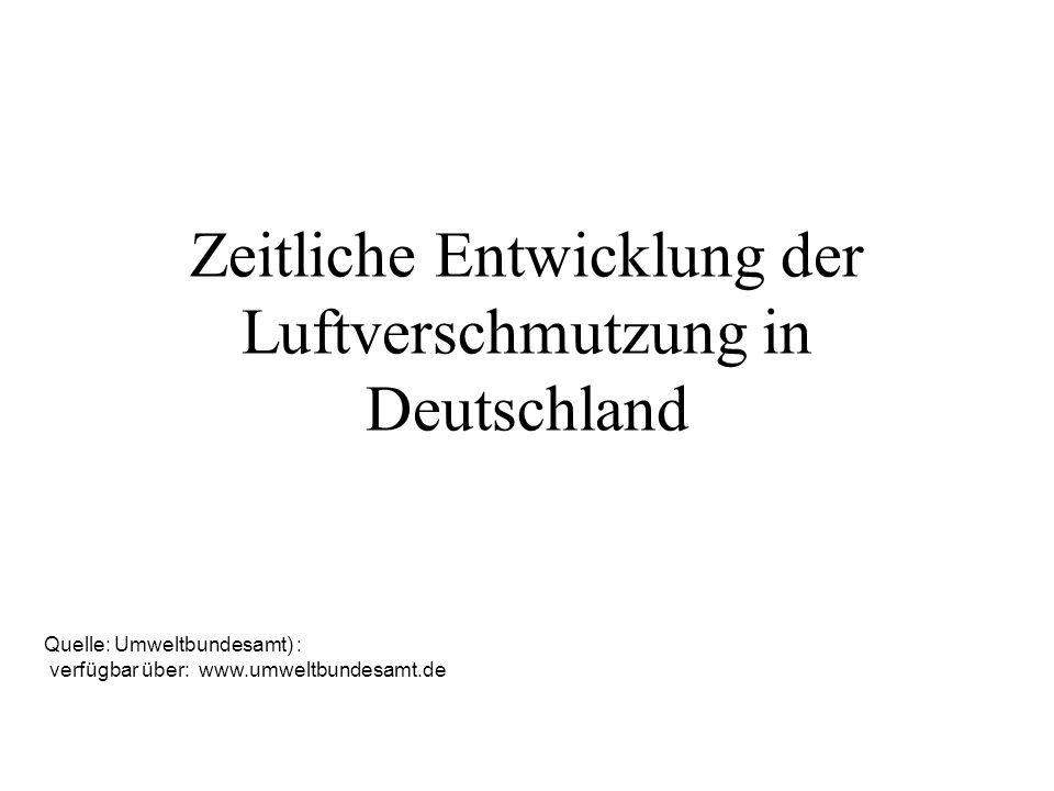 Zeitliche Entwicklung der Luftverschmutzung in Deutschland Quelle: Umweltbundesamt) : verfügbar über: www.umweltbundesamt.de