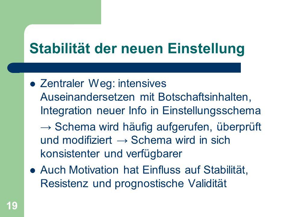 19 Stabilität der neuen Einstellung Zentraler Weg: intensives Auseinandersetzen mit Botschaftsinhalten, Integration neuer Info in Einstellungsschema S