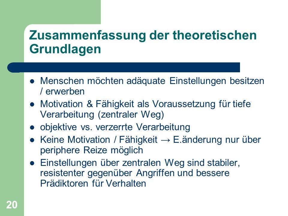 20 Zusammenfassung der theoretischen Grundlagen Menschen möchten adäquate Einstellungen besitzen / erwerben Motivation & Fähigkeit als Voraussetzung f