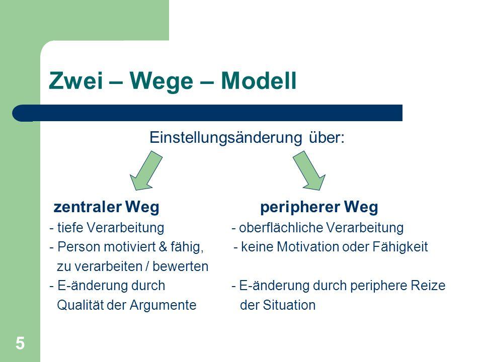 5 Zwei – Wege – Modell Einstellungsänderung über: zentraler Weg peripherer Weg - tiefe Verarbeitung - oberflächliche Verarbeitung - Person motiviert &