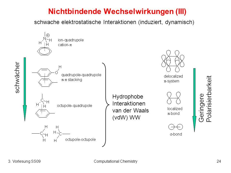 3. Vorlesung SS09Computational Chemistry24 Nichtbindende Wechselwirkungen (III) schwache elektrostatische Interaktionen (induziert, dynamisch) Hydroph