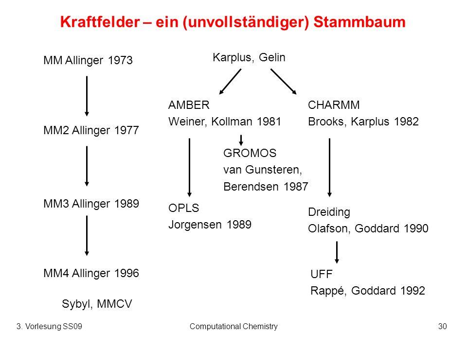 3. Vorlesung SS09Computational Chemistry30 Kraftfelder – ein (unvollständiger) Stammbaum MM Allinger 1973 MM2 Allinger 1977 MM3 Allinger 1989 MM4 Alli