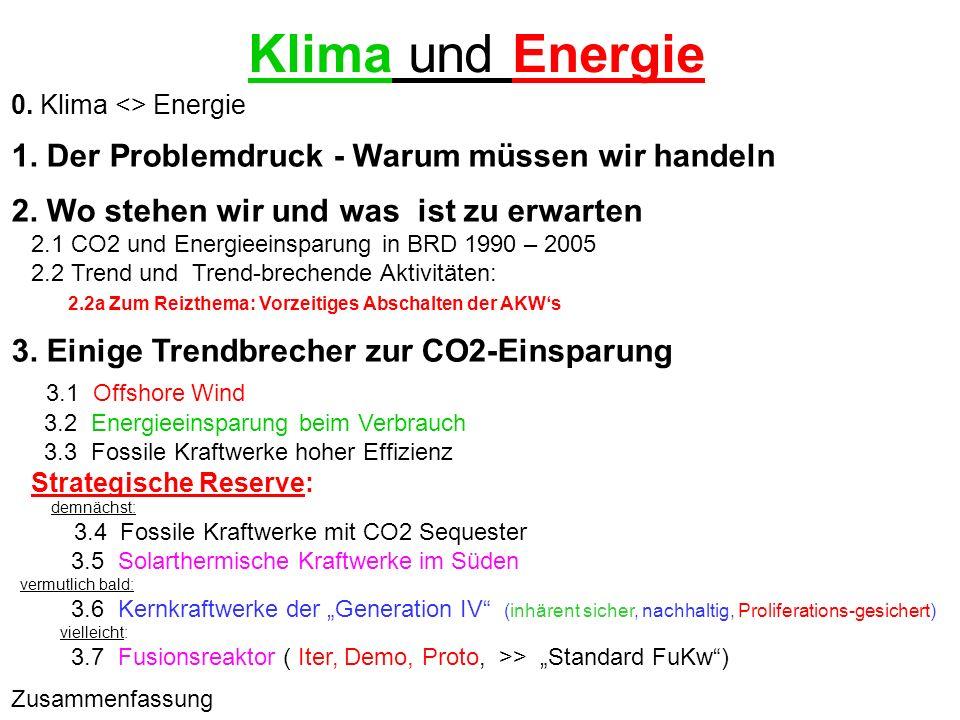 0. Klima <> Energie 1. Der Problemdruck - Warum müssen wir handeln 2. Wo stehen wir und was ist zu erwarten 2.1 CO2 und Energieeinsparung in BRD 1990