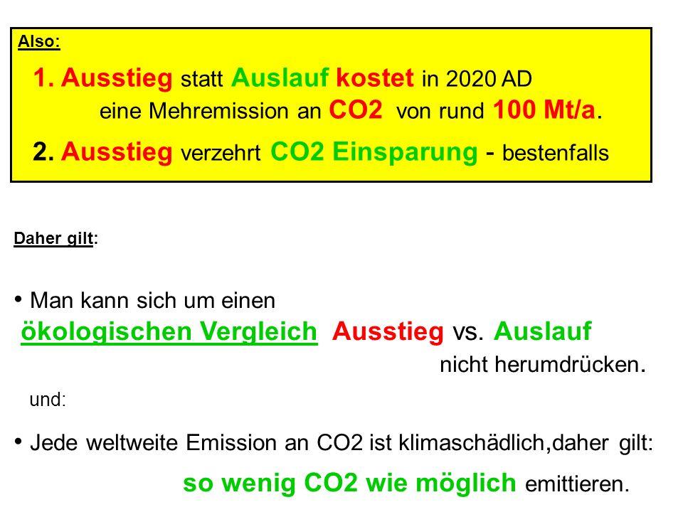 Daher gilt: Man kann sich um einen ökologischen Vergleich Ausstieg vs. Auslauf nicht herumdrücken. und: Jede weltweite Emission an CO2 ist klimaschädl