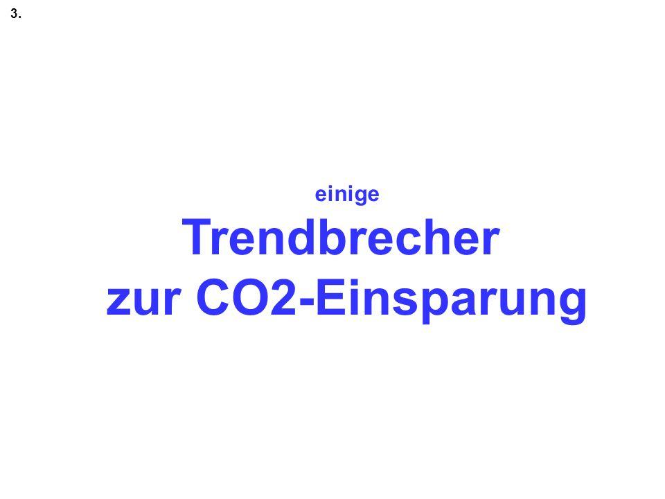 einige Trendbrecher zur CO2-Einsparung 3.