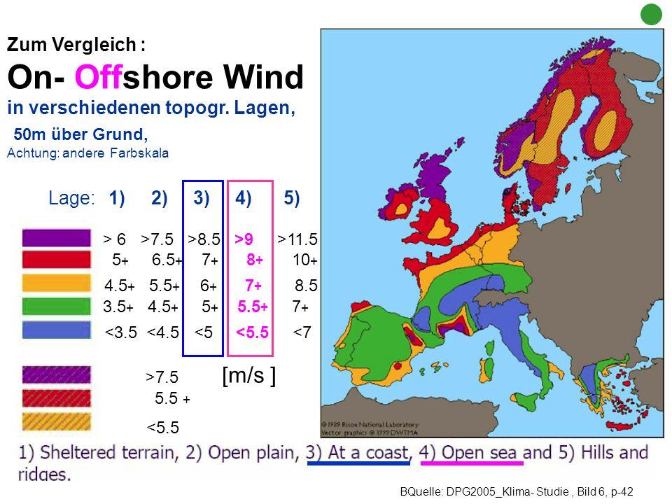Zum Vergleich : On- Offshore Wind in verschiedenen topogr. Lagen, 50m über Grund, Achtung: andere Farbskala BQuelle: DPG2005_Klima- Studie, Bild 6, p-