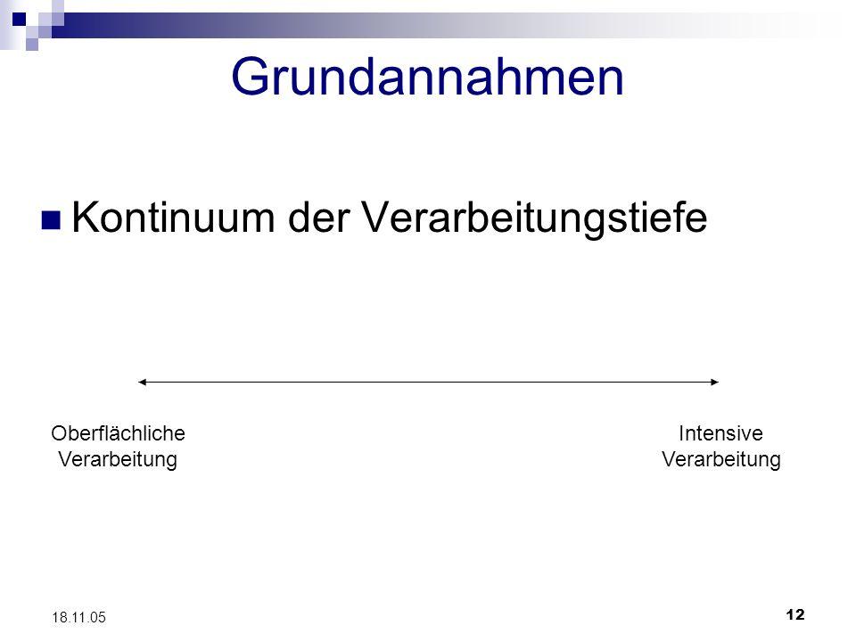12 18.11.05 Grundannahmen Kontinuum der Verarbeitungstiefe Oberflächliche Verarbeitung Intensive Verarbeitung