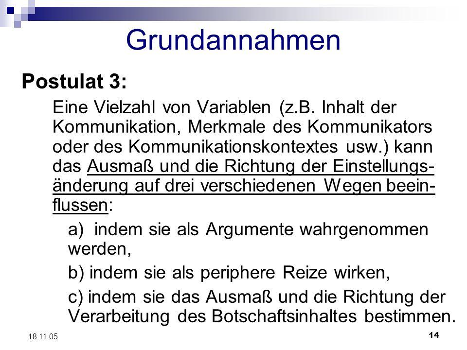 14 18.11.05 Grundannahmen Postulat 3: Eine Vielzahl von Variablen (z.B. Inhalt der Kommunikation, Merkmale des Kommunikators oder des Kommunikationsko