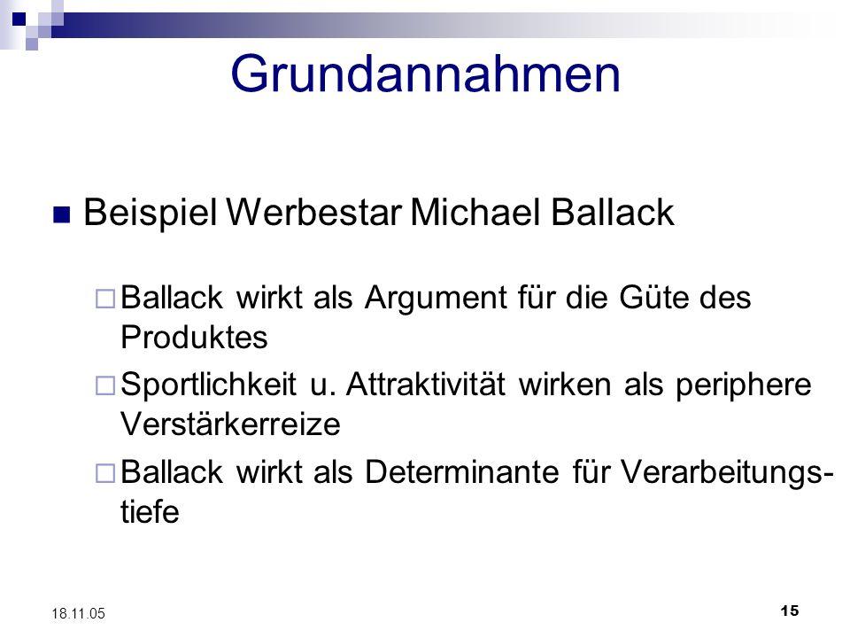 15 18.11.05 Grundannahmen Beispiel Werbestar Michael Ballack Ballack wirkt als Argument für die Güte des Produktes Sportlichkeit u. Attraktivität wirk