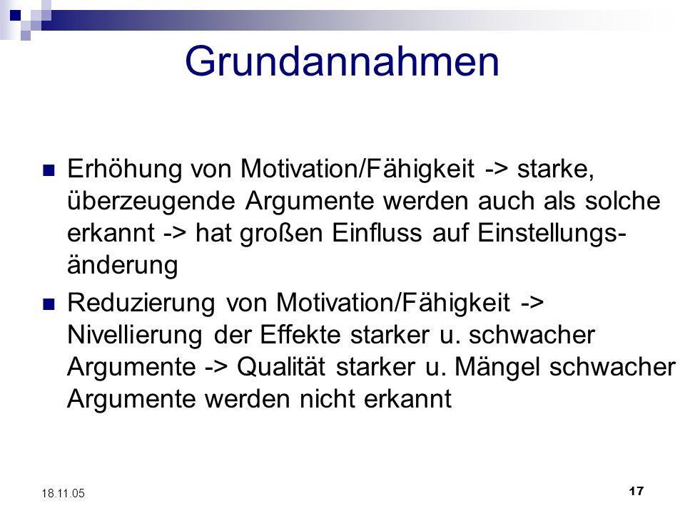 17 18.11.05 Grundannahmen Erhöhung von Motivation/Fähigkeit -> starke, überzeugende Argumente werden auch als solche erkannt -> hat großen Einfluss au