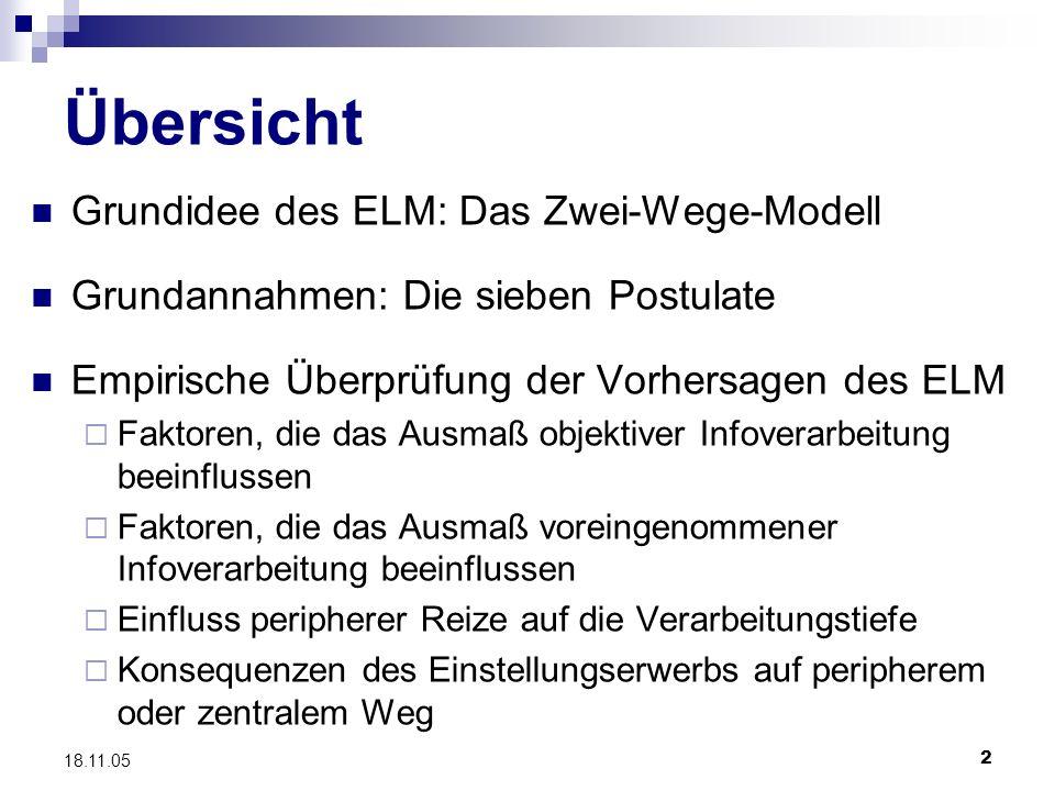 2 18.11.05 Übersicht Grundidee des ELM: Das Zwei-Wege-Modell Grundannahmen: Die sieben Postulate Empirische Überprüfung der Vorhersagen des ELM Faktor