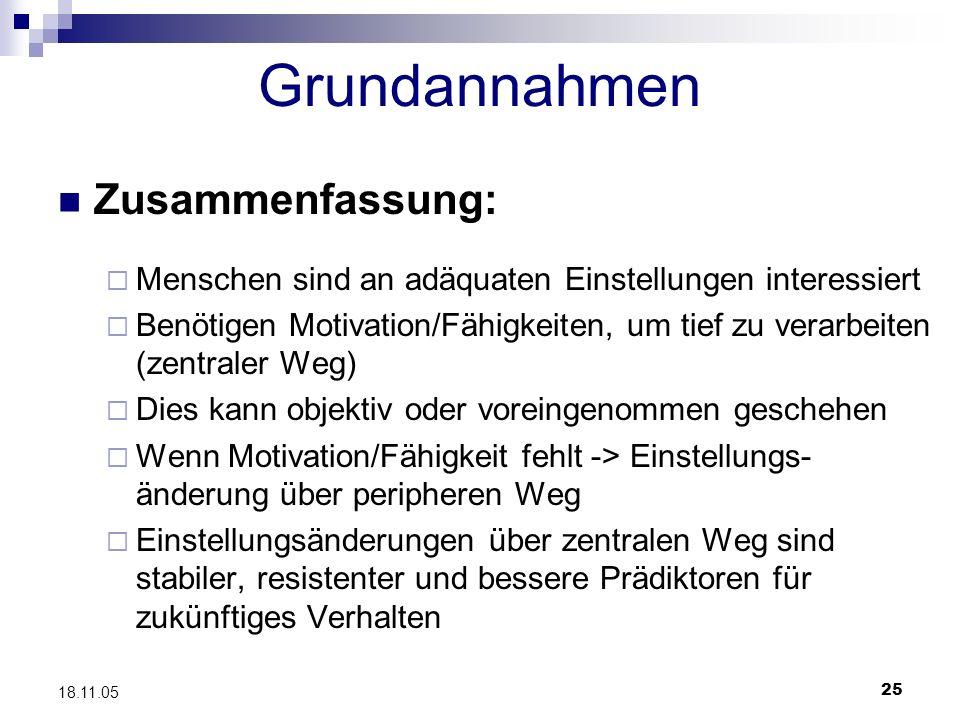 25 18.11.05 Grundannahmen Zusammenfassung: Menschen sind an adäquaten Einstellungen interessiert Benötigen Motivation/Fähigkeiten, um tief zu verarbei