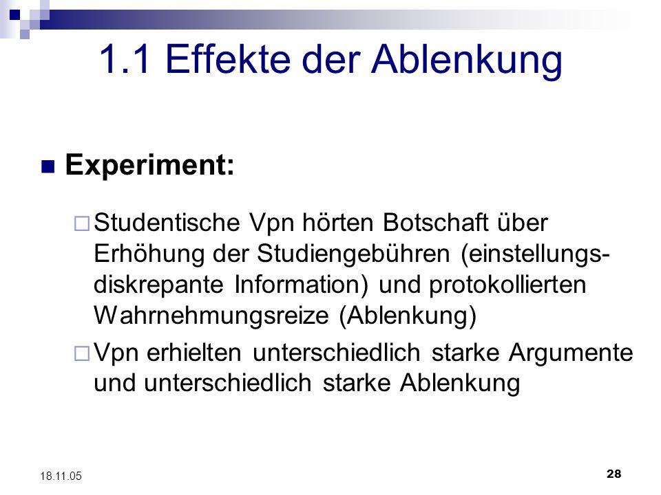 28 18.11.05 1.1 Effekte der Ablenkung Experiment: Studentische Vpn hörten Botschaft über Erhöhung der Studiengebühren (einstellungs- diskrepante Infor