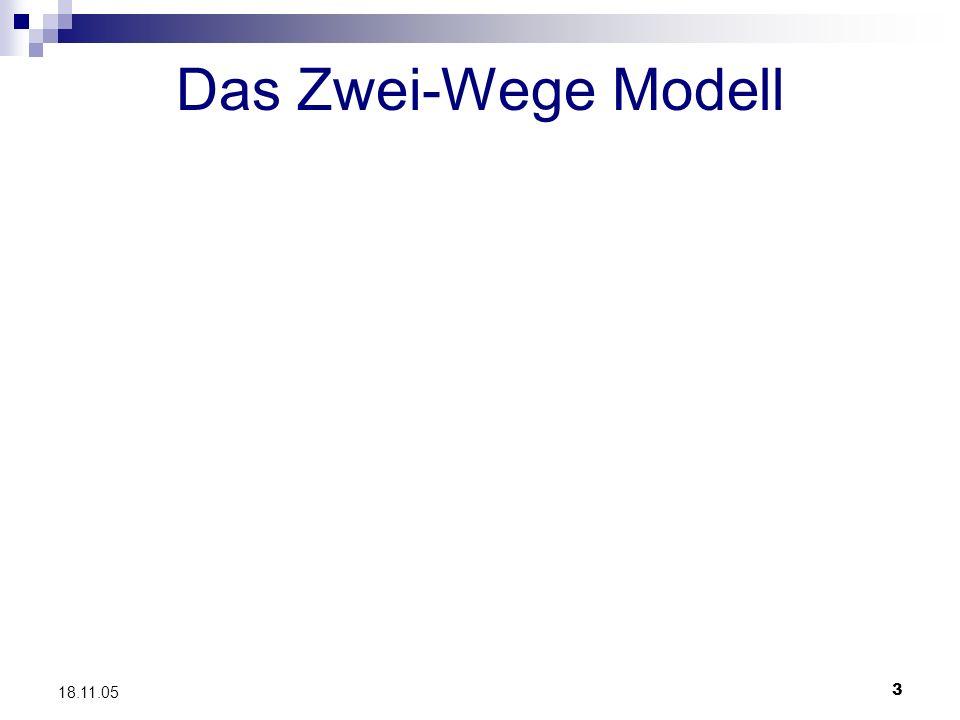 3 18.11.05 Das Zwei-Wege Modell