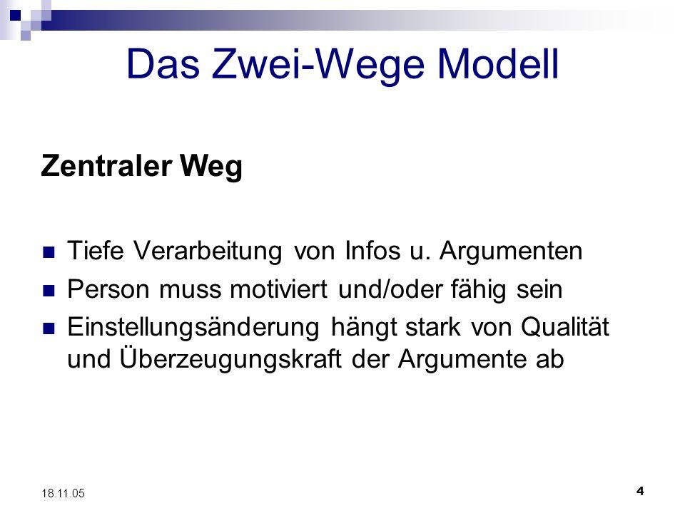 4 18.11.05 Das Zwei-Wege Modell Zentraler Weg Tiefe Verarbeitung von Infos u. Argumenten Person muss motiviert und/oder fähig sein Einstellungsänderun