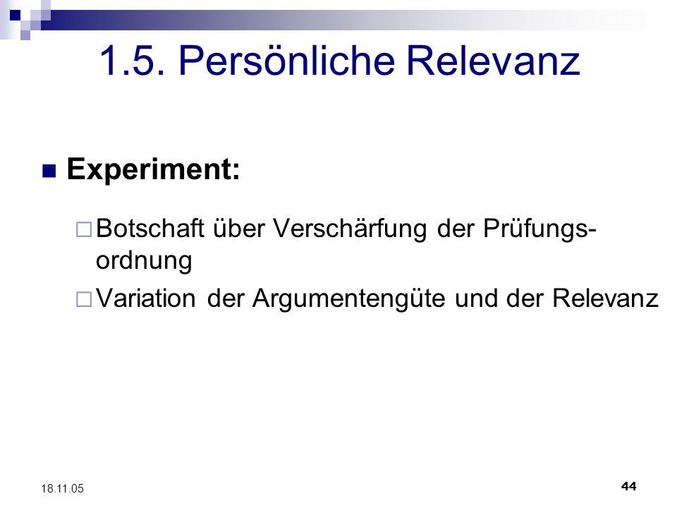 44 18.11.05 1.5. Persönliche Relevanz Experiment: Botschaft über Verschärfung der Prüfungs- ordnung Variation der Argumentengüte und der Relevanz