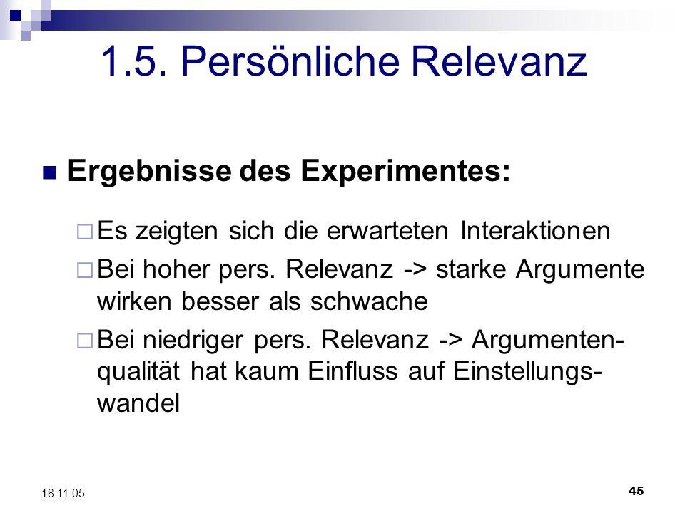 45 18.11.05 1.5. Persönliche Relevanz Ergebnisse des Experimentes: Es zeigten sich die erwarteten Interaktionen Bei hoher pers. Relevanz -> starke Arg