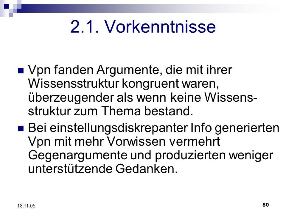 50 18.11.05 2.1. Vorkenntnisse Vpn fanden Argumente, die mit ihrer Wissensstruktur kongruent waren, überzeugender als wenn keine Wissens- struktur zum
