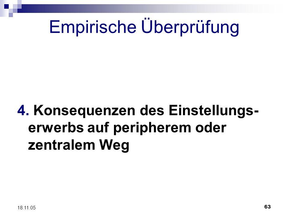 63 18.11.05 Empirische Überprüfung 4. Konsequenzen des Einstellungs- erwerbs auf peripherem oder zentralem Weg