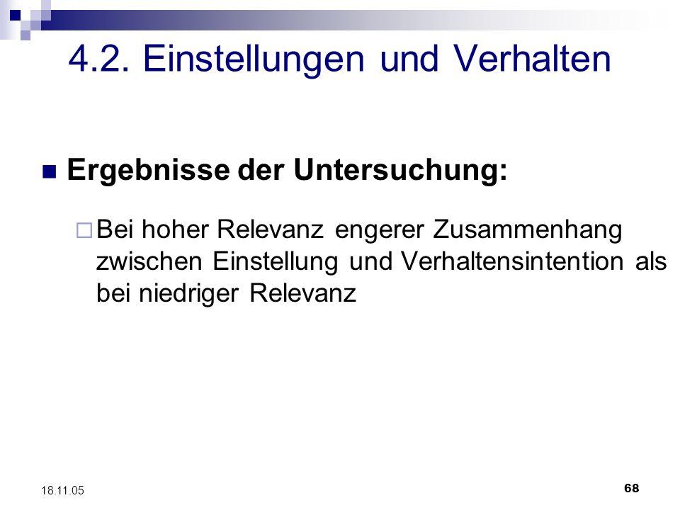 68 18.11.05 4.2. Einstellungen und Verhalten Ergebnisse der Untersuchung: Bei hoher Relevanz engerer Zusammenhang zwischen Einstellung und Verhaltensi