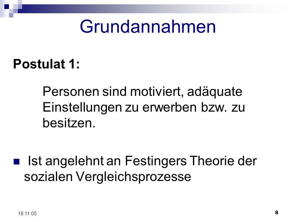 8 18.11.05 Grundannahmen Postulat 1: Personen sind motiviert, adäquate Einstellungen zu erwerben bzw. zu besitzen. Ist angelehnt an Festingers Theorie