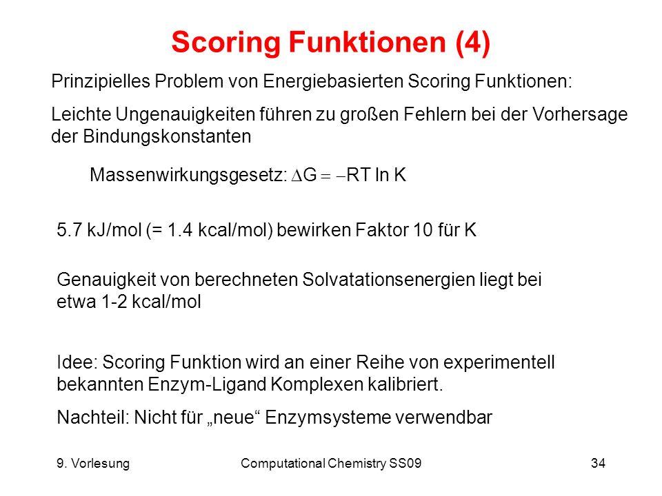 9. VorlesungComputational Chemistry SS0934 Scoring Funktionen (4) Prinzipielles Problem von Energiebasierten Scoring Funktionen: Leichte Ungenauigkeit