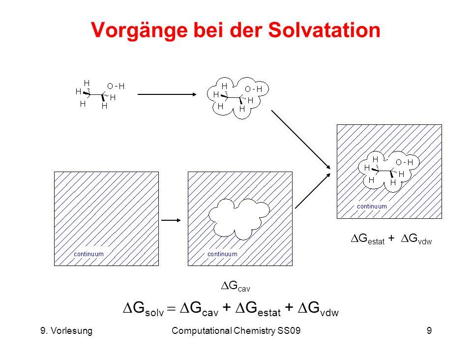 9. VorlesungComputational Chemistry SS099 Vorgänge bei der Solvatation G cav G estat + G vdw G solv G cav + G estat + G vdw