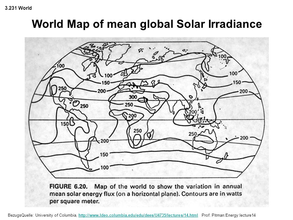 3.231 World World Map of mean global Solar Irradiance BezugsQuelle: University of Columbia, http://www.ldeo.columbia.edu/edu/dees/U4735/lectures/14.html Prof.
