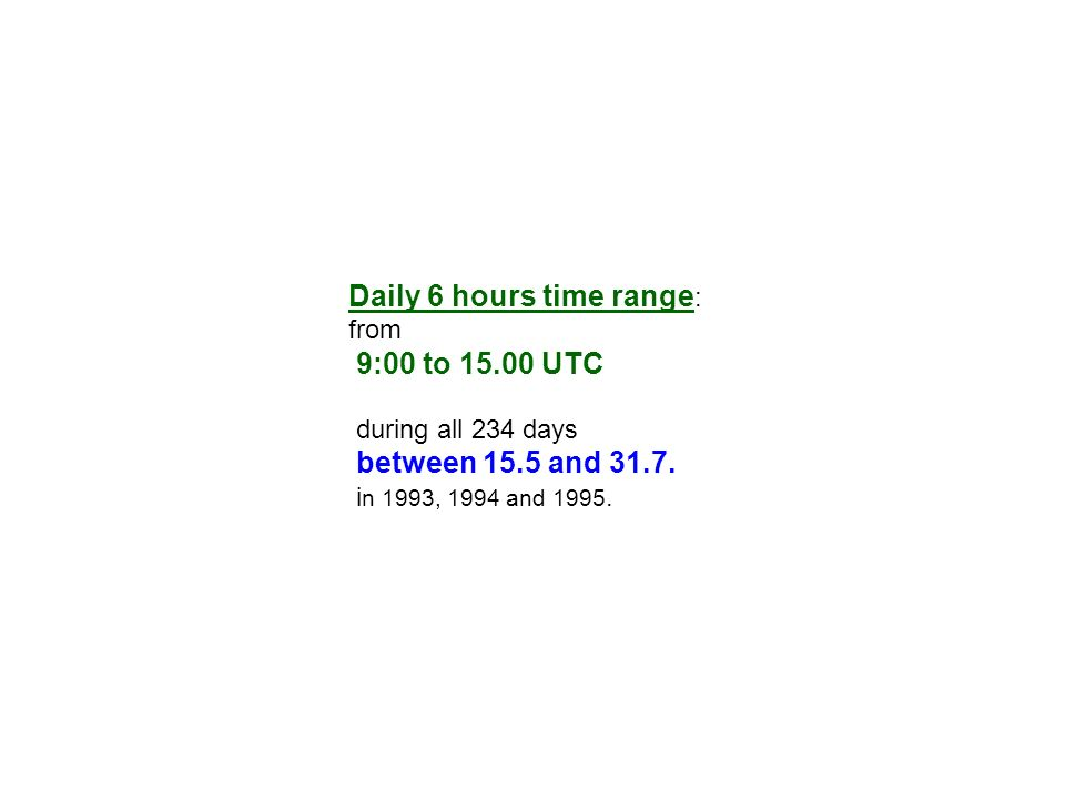 Daily 6 hours time range : from 9:00 to 15.00 UTC during all 234 days between 15.5 and 31.7.