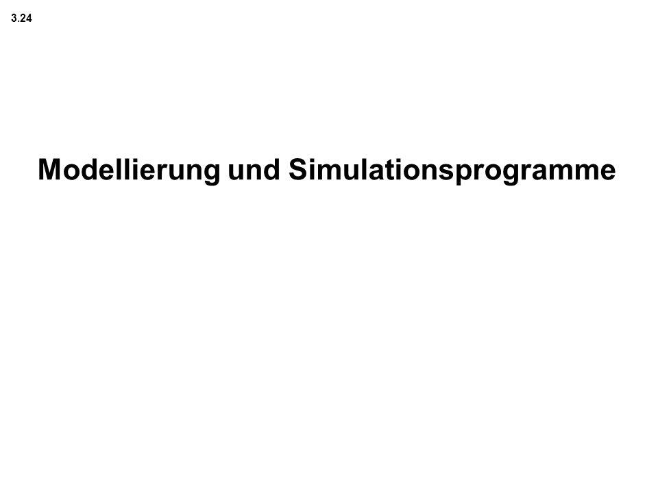 Modellierung und Simulationsprogramme 3.24
