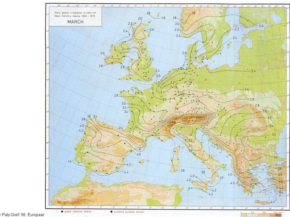 / Palz-Greif 96: European Solar Radiation Atlas,p.324
