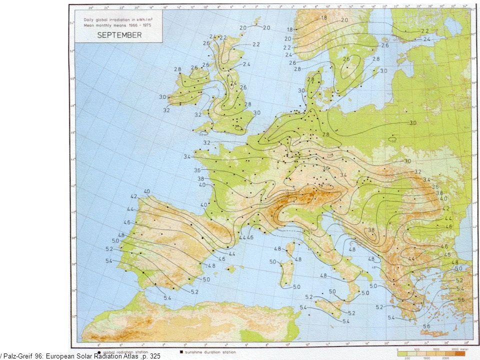/ Palz-Greif 96: European Solar Radiation Atlas,p. 326