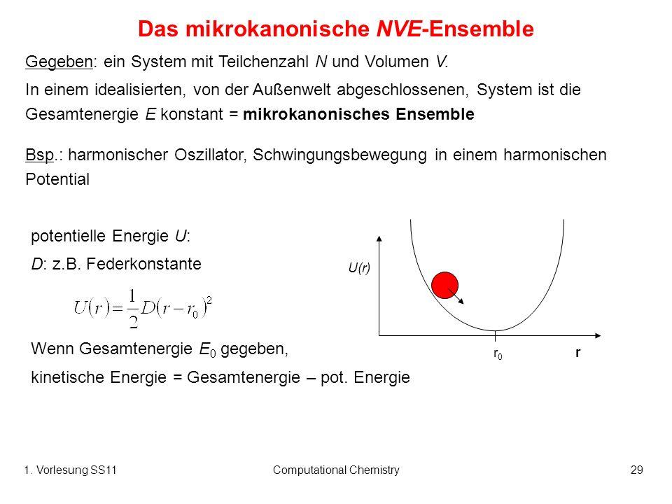 1. Vorlesung SS11Computational Chemistry29 Das mikrokanonische NVE-Ensemble potentielle Energie U: D: z.B. Federkonstante Wenn Gesamtenergie E 0 gegeb