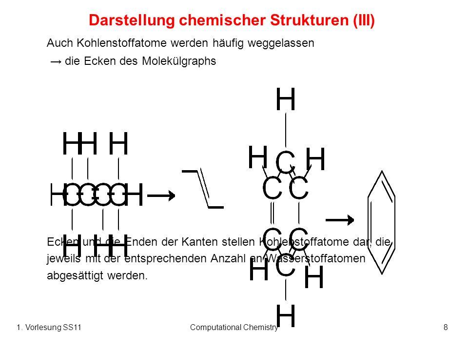 1. Vorlesung SS11Computational Chemistry8 Auch Kohlenstoffatome werden häufig weggelassen die Ecken des Molekülgraphs Ecken und die Enden der Kanten s