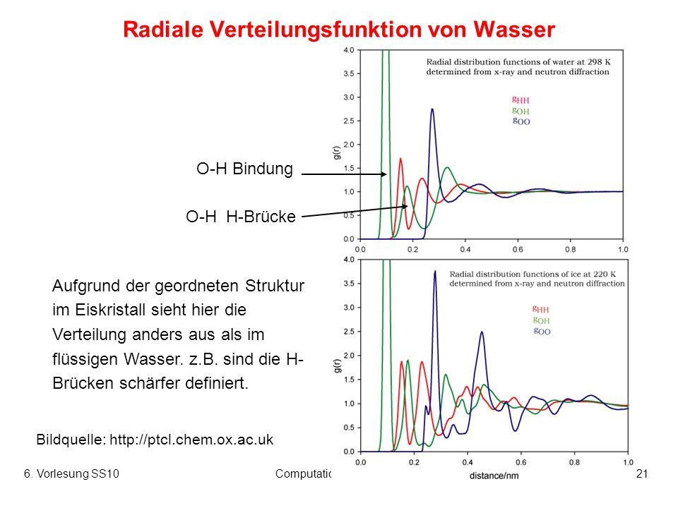 6. Vorlesung SS10Computational Chemistry21 Radiale Verteilungsfunktion von Wasser O-H Bindung Bildquelle: http://ptcl.chem.ox.ac.uk Aufgrund der geord