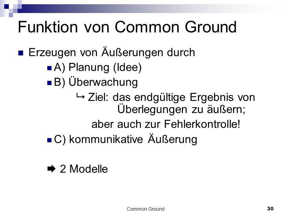 Common Ground30 Funktion von Common Ground Erzeugen von Äußerungen durch A) Planung (Idee) B) Überwachung Ziel: das endgültige Ergebnis von Überlegung