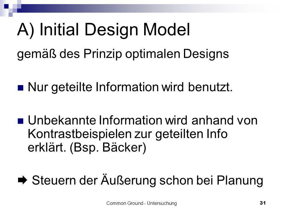 Common Ground - Untersuchung31 A) Initial Design Model gemäß des Prinzip optimalen Designs Nur geteilte Information wird benutzt. Unbekannte Informati