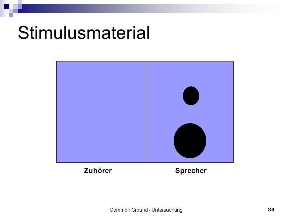 Common Ground - Untersuchung34 Stimulusmaterial ZuhörerSprecher