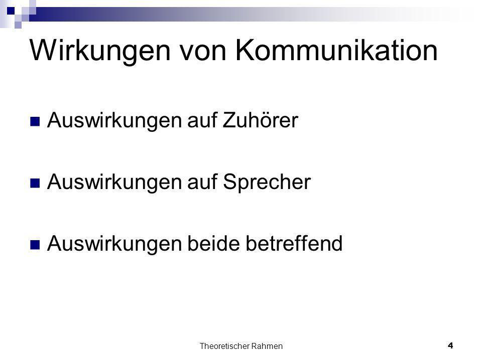 Theoretischer Rahmen4 Wirkungen von Kommunikation Auswirkungen auf Zuhörer Auswirkungen auf Sprecher Auswirkungen beide betreffend