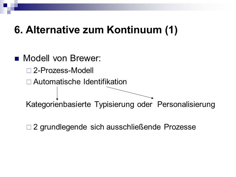 6. Alternative zum Kontinuum (1) Modell von Brewer: 2-Prozess-Modell Automatische Identifikation Kategorienbasierte Typisierung oder Personalisierung