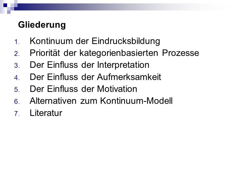 Gliederung 1.Kontinuum der Eindrucksbildung 2. Priorität der kategorienbasierten Prozesse 3.