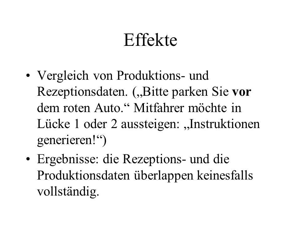 Effekte Vergleich von Produktions- und Rezeptionsdaten. (Bitte parken Sie vor dem roten Auto. Mitfahrer möchte in Lücke 1 oder 2 aussteigen: Instrukti